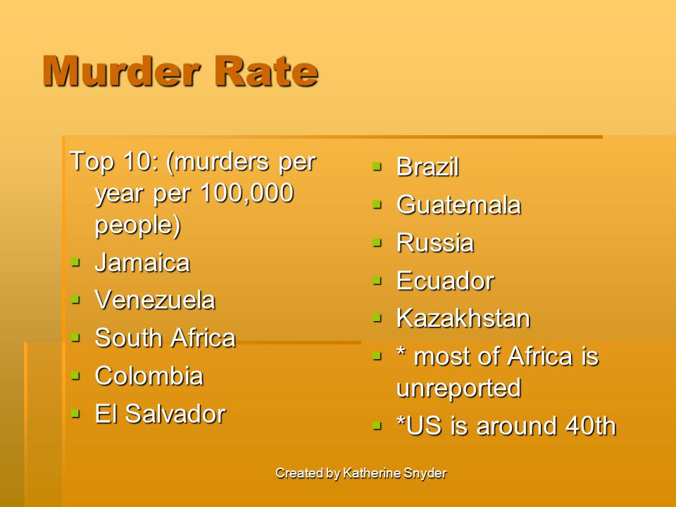 Created by Katherine Snyder Murder Rate Top 10: (murders per year per 100,000 people)  Jamaica  Venezuela  South Africa  Colombia  El Salvador 