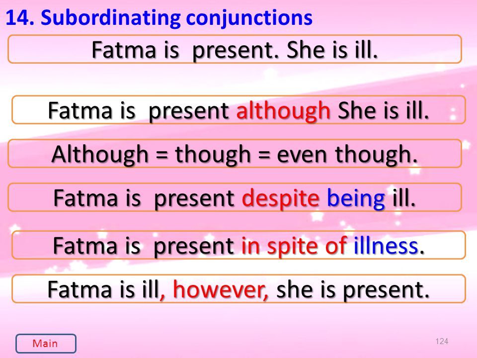 124 14. Subordinating conjunctions Fatma is present.