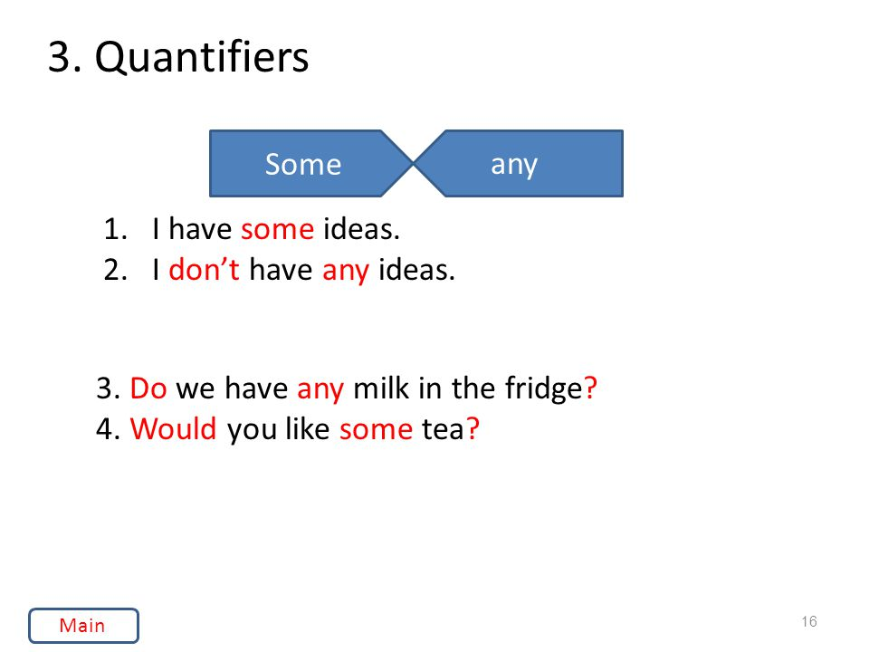 3. Quantifiers 16 1.I have some ideas. 2.I don't have any ideas.