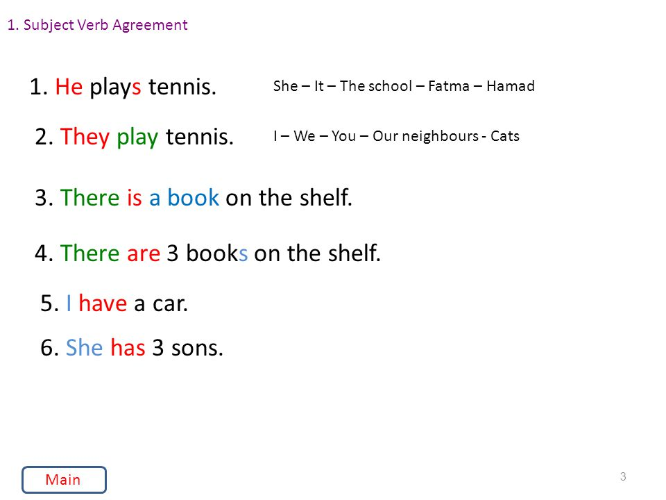 1.Subject Verb Agreement 1.