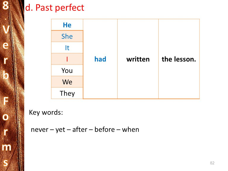 82 d. Past perfect He hadwrittenthe lesson.