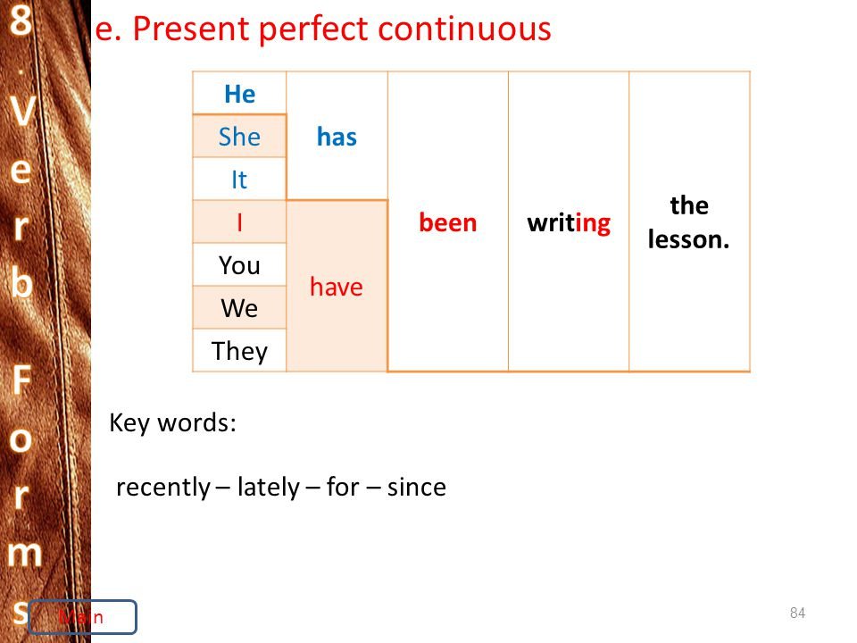 84 e. Present perfect continuous He has beenwriting the lesson.