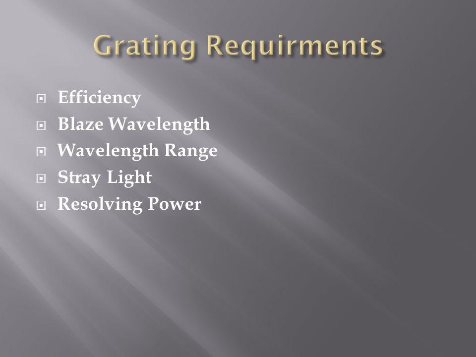  Efficiency  Blaze Wavelength  Wavelength Range  Stray Light  Resolving Power