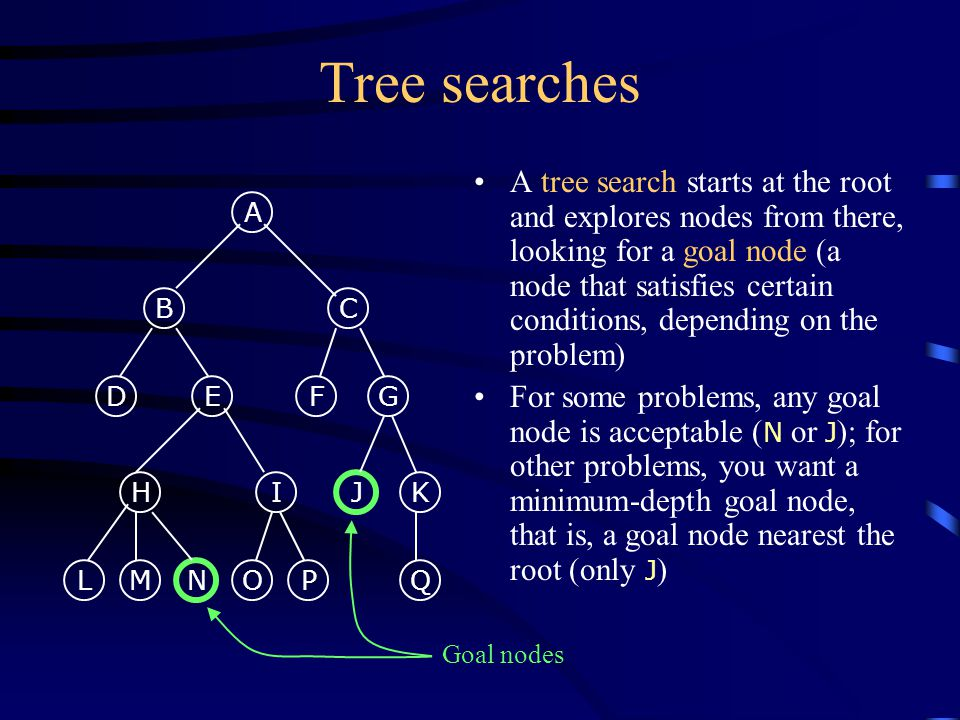 Tree searches A tree search starts at the root and explores nodes from there, looking for a goal node (a node that satisfies certain conditions, depen