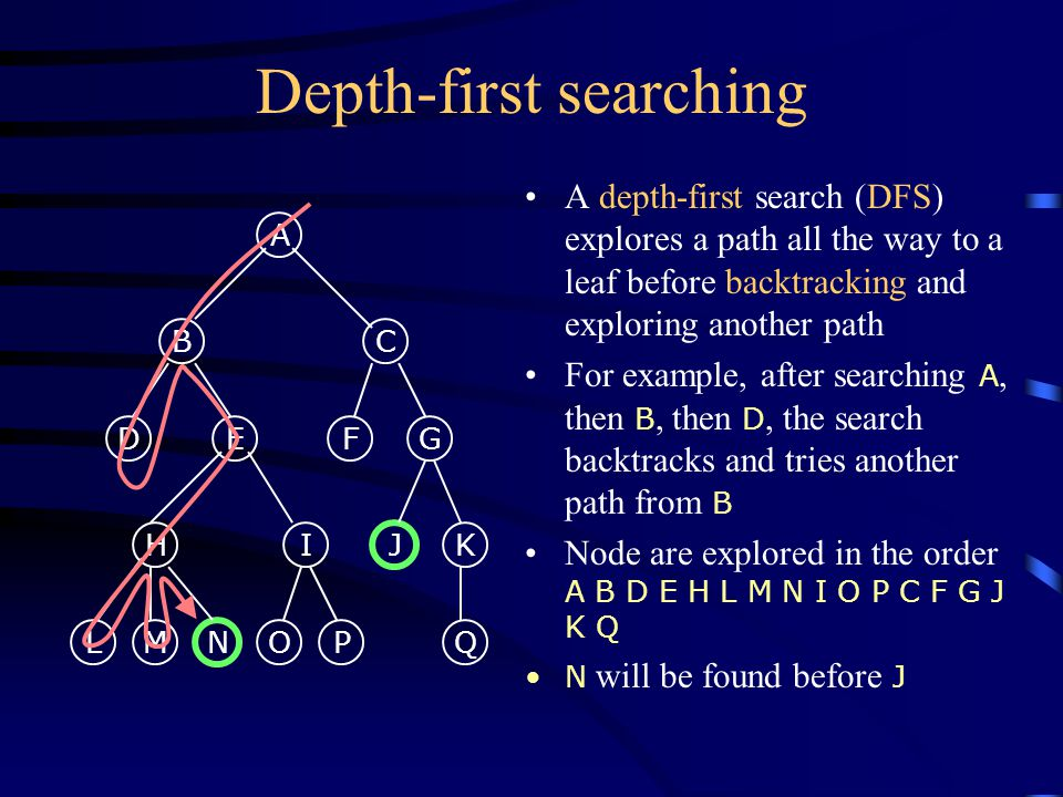 Depth-first searching A depth-first search (DFS) explores a path all the way to a leaf before backtracking and exploring another path For example, aft