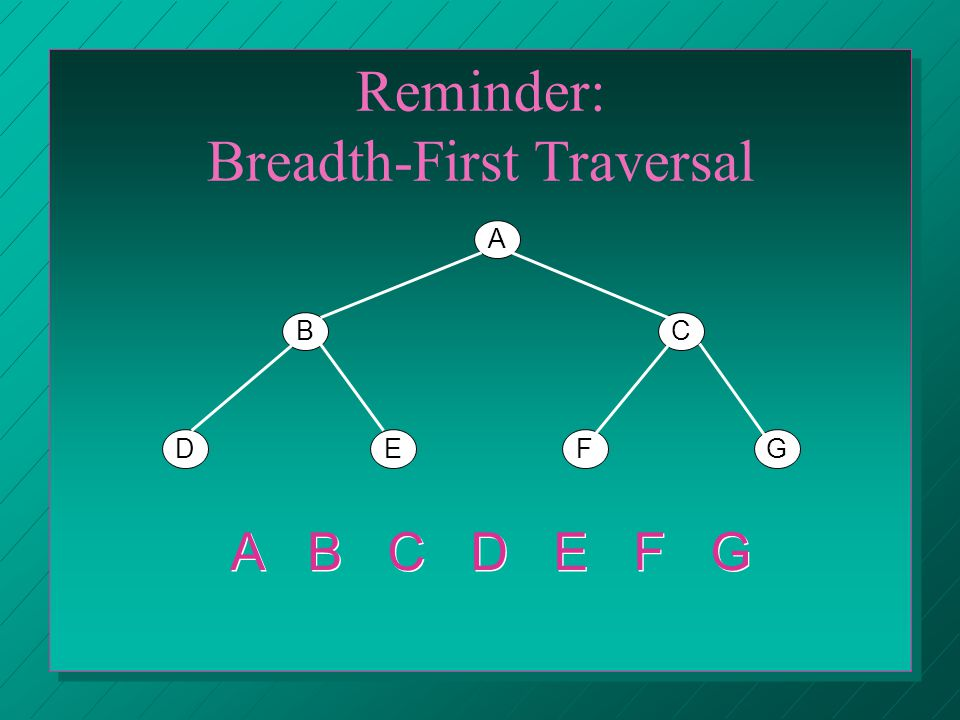 Breadth-First Search A BC DEFG Queue: Current: EDCEDC B A B