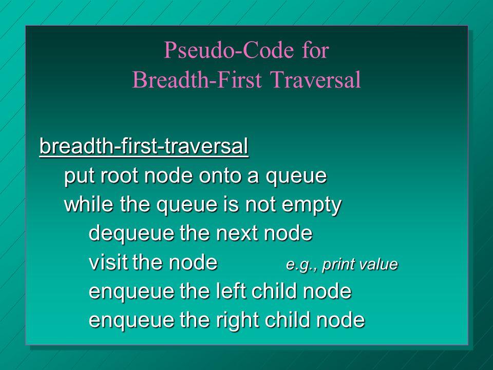 Breadth-First Search A BC DEFG A B C D E F G Queue: Current: