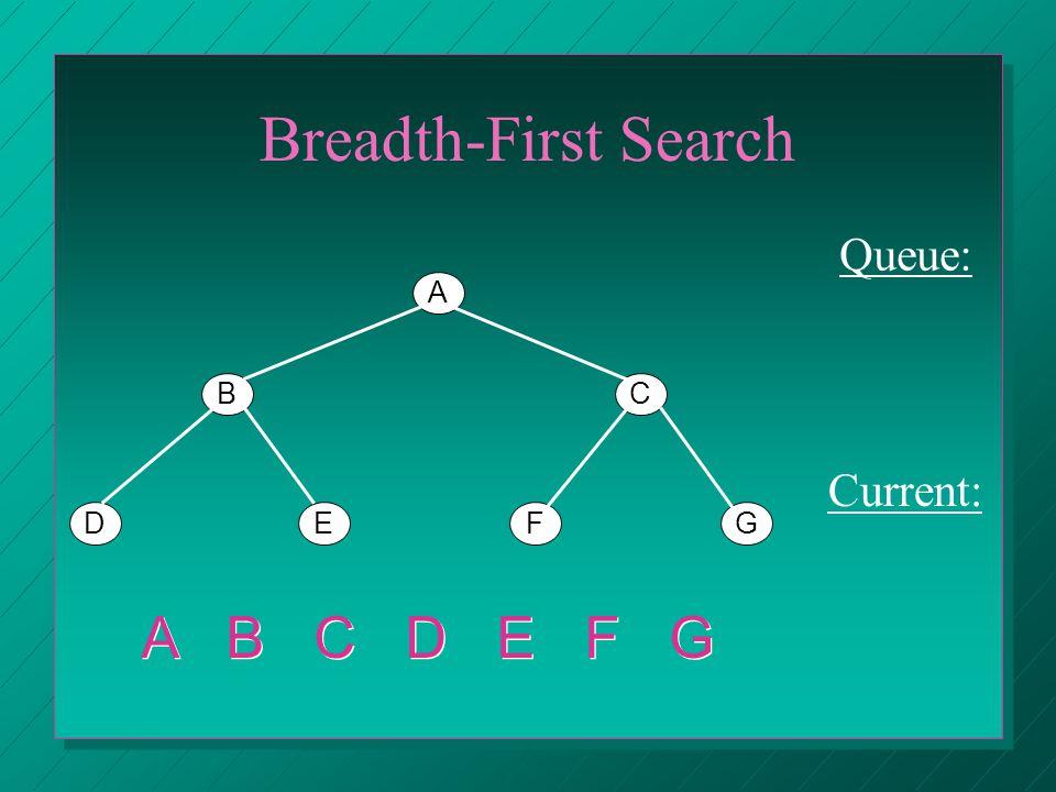 Breadth-First Search A BC DEFG Queue: Current: A