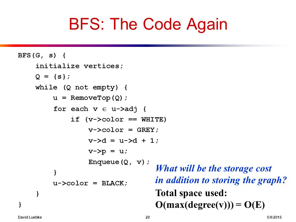 David Luebke 20 5/9/2015 BFS: The Code Again BFS(G, s) { initialize vertices; Q = {s}; while (Q not empty) { u = RemoveTop(Q); for each v  u->adj { if (v->color == WHITE) v->color = GREY; v->d = u->d + 1; v->p = u; Enqueue(Q, v); } u->color = BLACK; } What will be the storage cost in addition to storing the graph.
