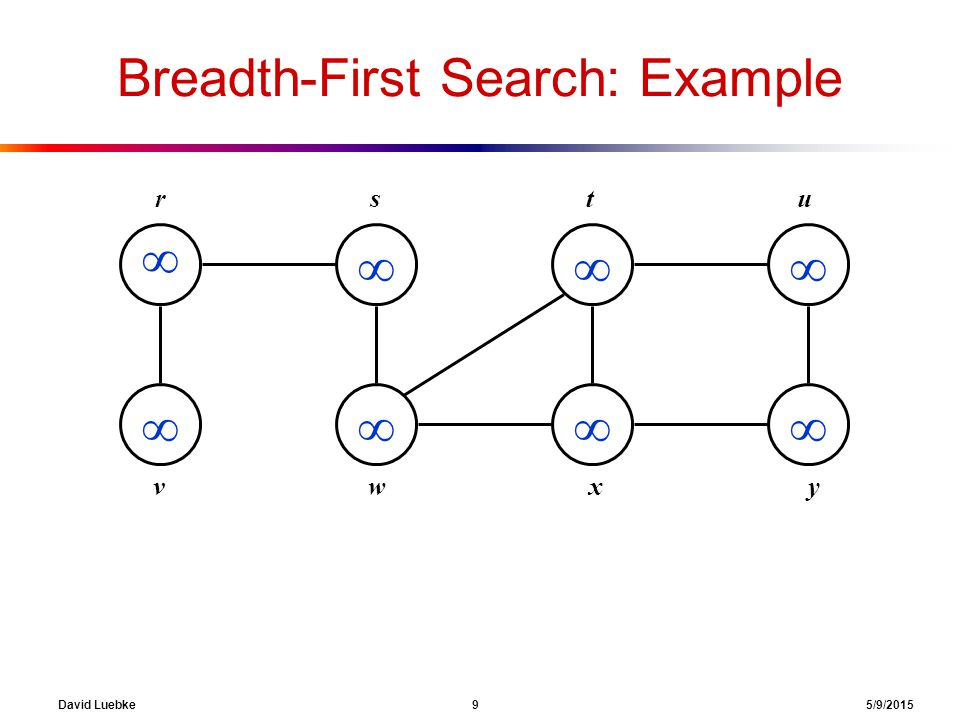 David Luebke 9 5/9/2015 Breadth-First Search: Example         rstu vwxy