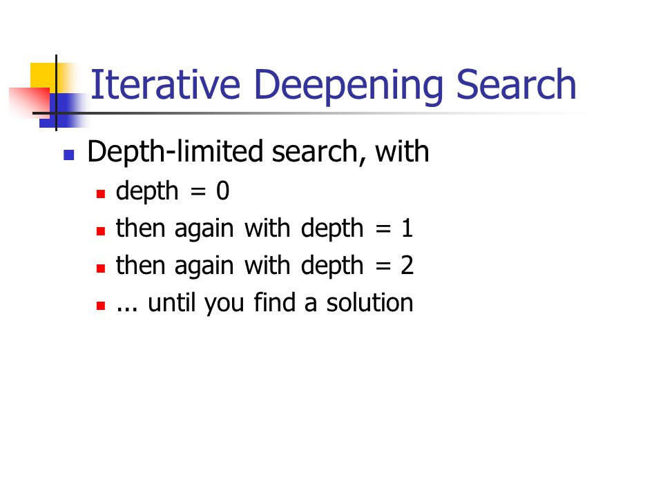 Iterative Deepening Search Depth-limited search, with depth = 0 then again with depth = 1 then again with depth = 2...