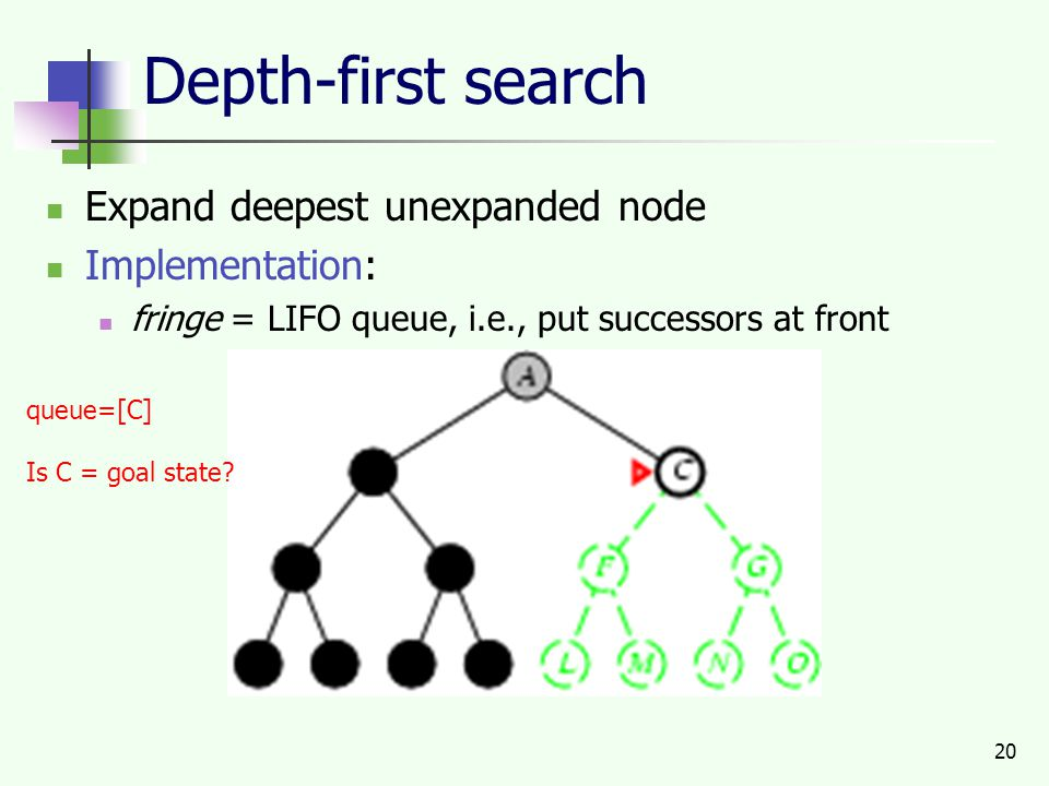 20 Depth-first search Expand deepest unexpanded node Implementation: fringe = LIFO queue, i.e., put successors at front queue=[C] Is C = goal state