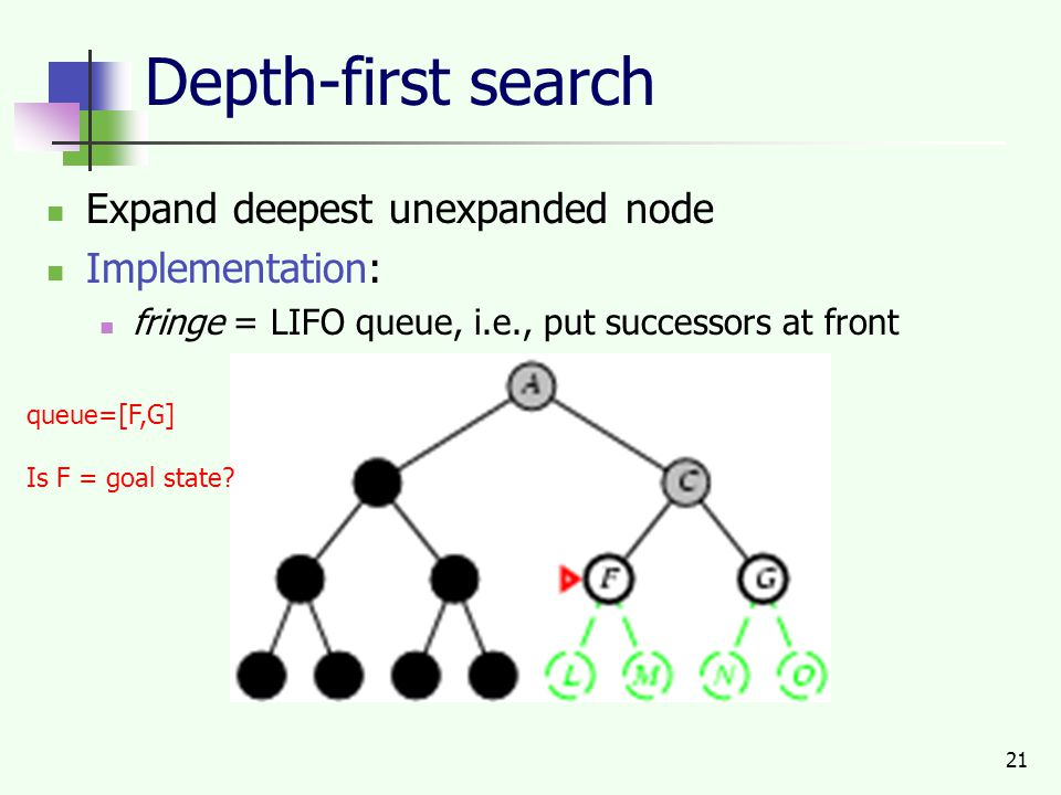 21 Depth-first search Expand deepest unexpanded node Implementation: fringe = LIFO queue, i.e., put successors at front queue=[F,G] Is F = goal state