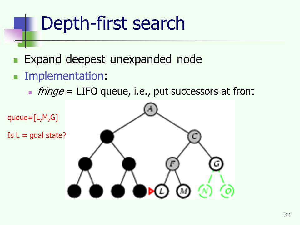 22 Depth-first search Expand deepest unexpanded node Implementation: fringe = LIFO queue, i.e., put successors at front queue=[L,M,G] Is L = goal state