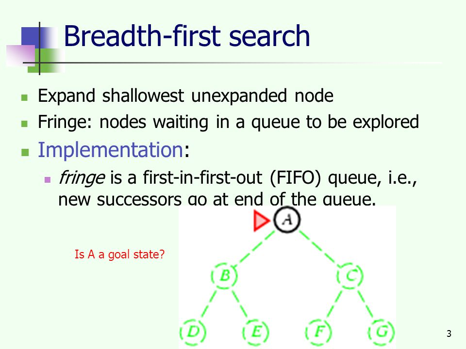 4 Breadth-first search Expand shallowest unexpanded node Implementation: fringe is a FIFO queue, i.e., new successors go at end Expand: fringe = [B,C] Is B a goal state?