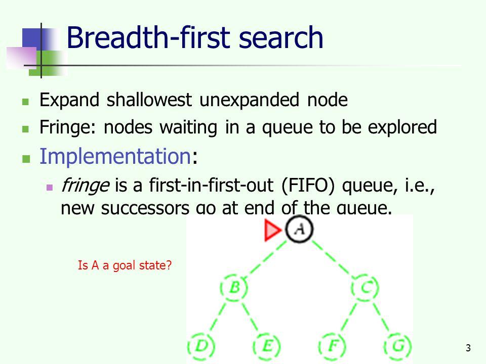 14 Depth-first search Expand deepest unexpanded node Implementation: fringe = LIFO queue, i.e., put successors at front queue=[D,E,C] Is D = goal state?