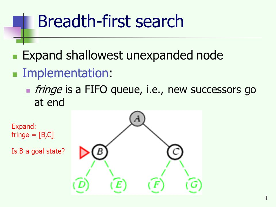 4 Breadth-first search Expand shallowest unexpanded node Implementation: fringe is a FIFO queue, i.e., new successors go at end Expand: fringe = [B,C] Is B a goal state