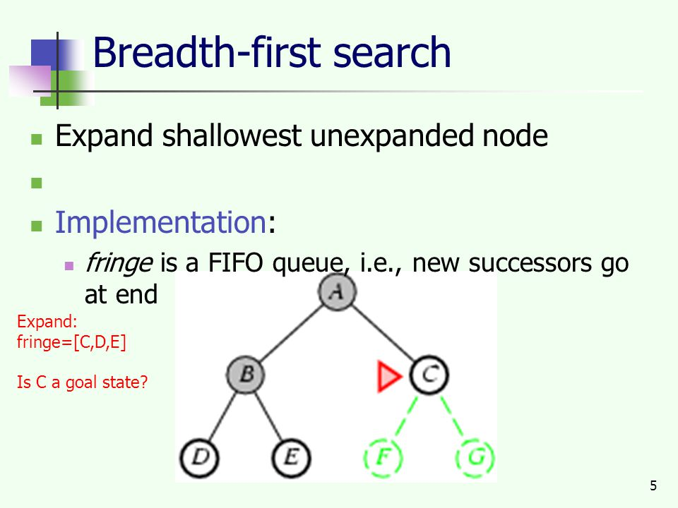 16 Depth-first search Expand deepest unexpanded node Implementation: fringe = LIFO queue, i.e., put successors at front queue=[I,E,C] Is I = goal state?