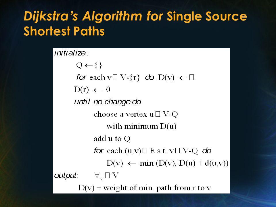 Dijkstra ' s Algorithm for Single Source Shortest Paths