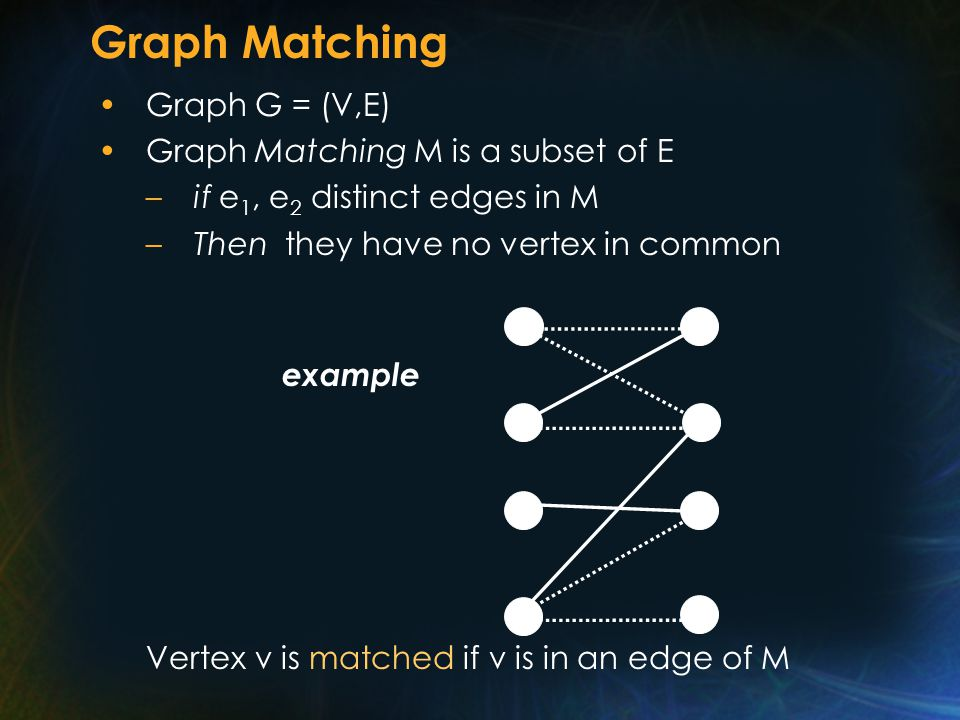 Graph Matching Graph G = (V,E) Graph Matching M is a subset of E –if e 1, e 2 distinct edges in M –Then they have no vertex in common Vertex v is matched if v is in an edge of M example