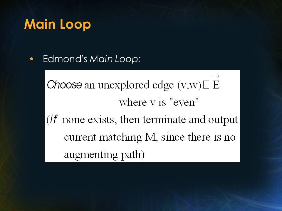 Main Loop Edmond ' s Main Loop: