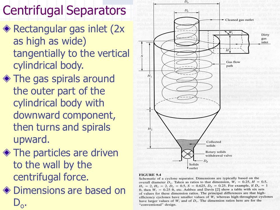 11 Centrifugal Separators Rectangular gas inlet (2x as high as wide) tangentially to the vertical cylindrical body. The gas spirals around the outer p