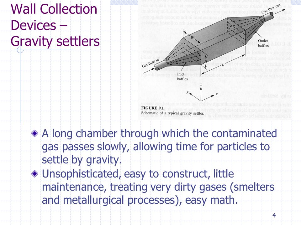 4 Wall Collection Devices – Gravity settlers A long chamber through which the contaminated gas passes slowly, allowing time for particles to settle by