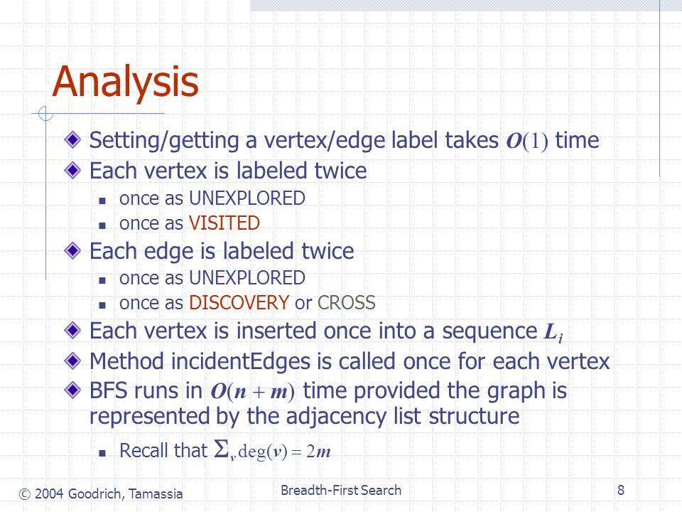 © 2004 Goodrich, Tamassia Breadth-First Search8 Analysis Setting/getting a vertex/edge label takes O(1) time Each vertex is labeled twice once as UNEXPLORED once as VISITED Each edge is labeled twice once as UNEXPLORED once as DISCOVERY or CROSS Each vertex is inserted once into a sequence L i Method incidentEdges is called once for each vertex BFS runs in O(n  m) time provided the graph is represented by the adjacency list structure Recall that  v deg(v)  2m