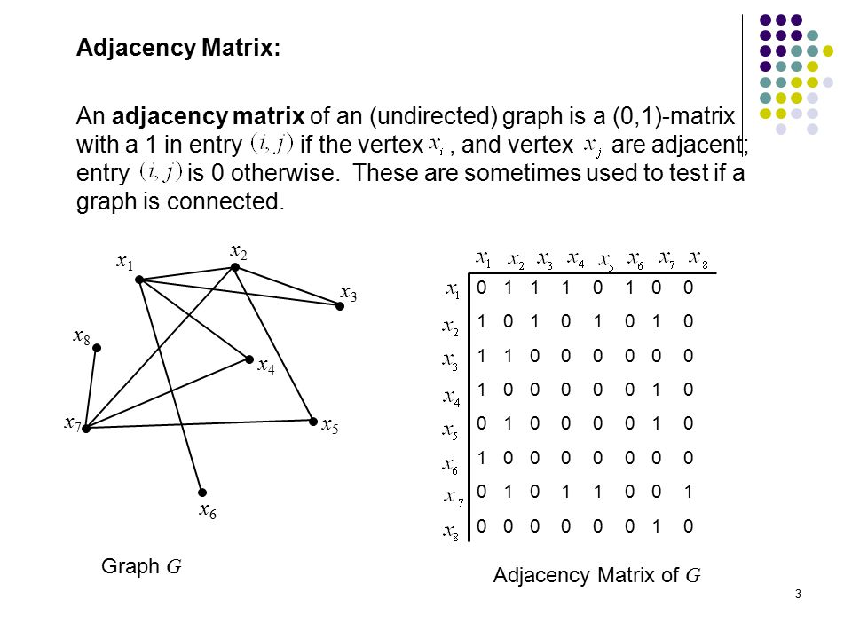 3 Adjacency Matrix: An adjacency matrix of an (undirected) graph is a (0,1)-matrix with a 1 in entry if the vertex, and vertex are adjacent; entry is