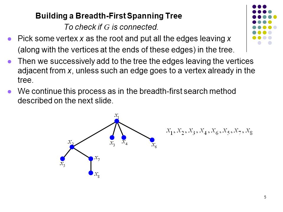 6 Minimal Spanning Trees G is a graph with weights on the edges.