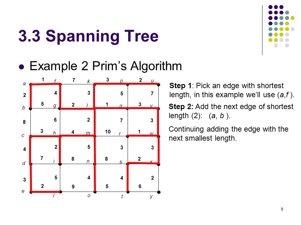 9 3.3 Spanning Tree Example 2 Prim's Algorithm Step 1: Pick an edge with shortest length, in this example we'll use (a,f ). Step 2: Add the next edge