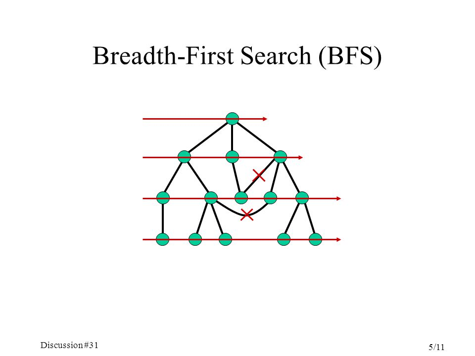 Discussion #31 5/11 Breadth-First Search (BFS)