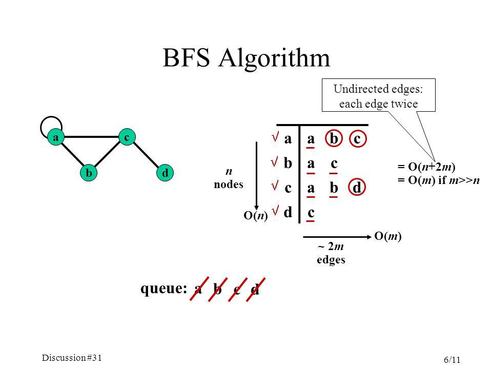 Discussion #31 6/11 BFS Algorithm aabc bac cabd dc queue: b c d a     a b c d n nodes O(n) ~ 2m edges O(m) = O(n+2m) = O(m) if m>>n Undirected edges: each edge twice
