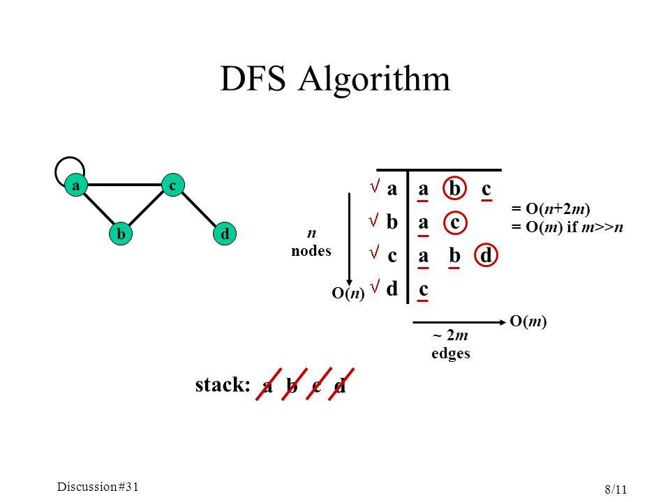 Discussion #31 8/11 DFS Algorithm aabc bac cabd dc n nodes O(n) ~ 2m edges O(m) = O(n+2m) = O(m) if m>>n stack: b c d a a b c d    