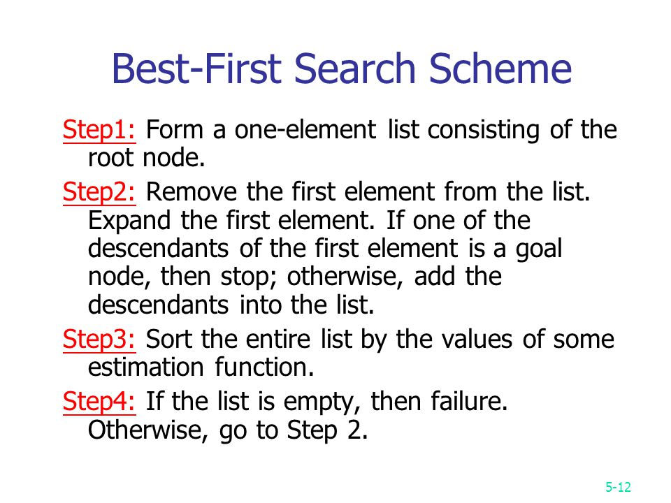 5-12 Best-First Search Scheme Step1: Form a one-element list consisting of the root node.