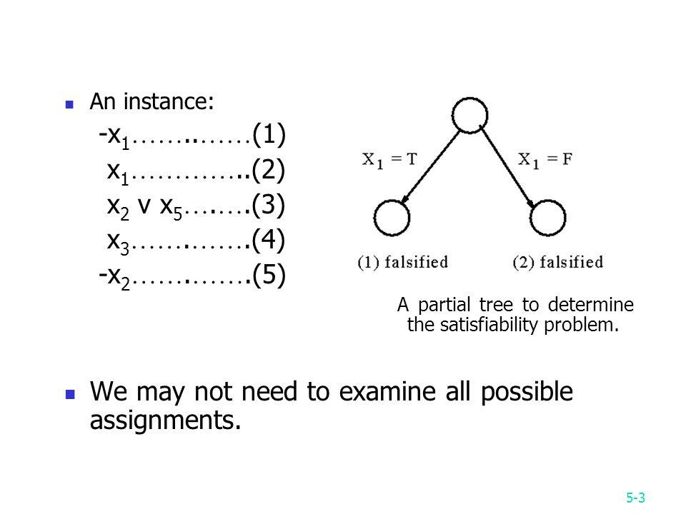 5-3 An instance: -x 1 …….. …… (1) x 1 …………..(2) x 2 v x 5 ….