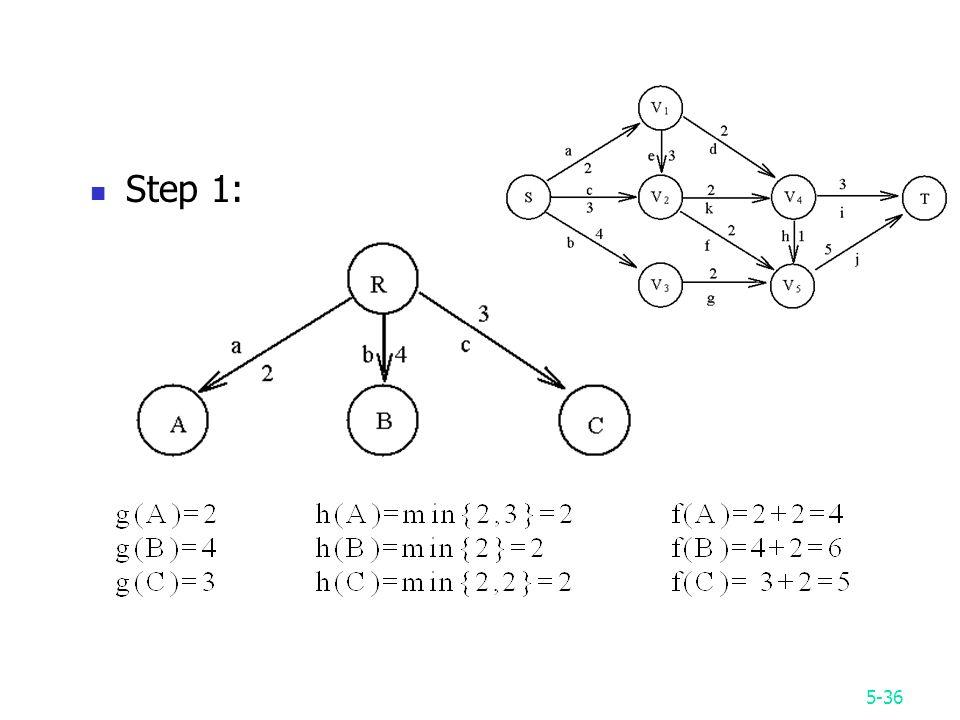5-36 Step 1: