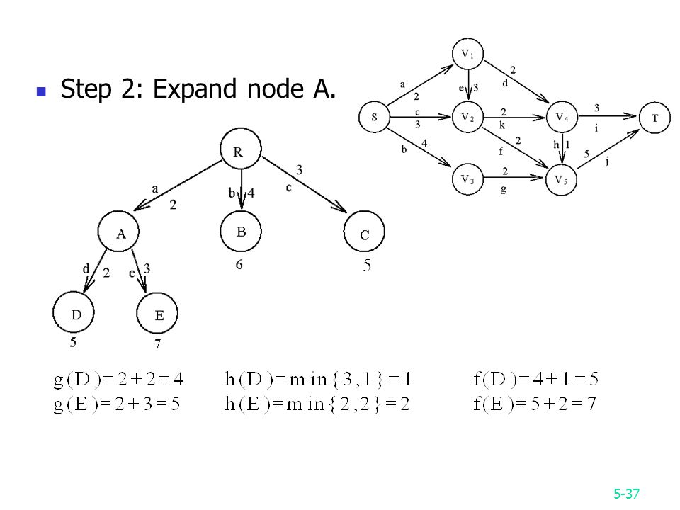 5-37 Step 2: Expand node A. 5