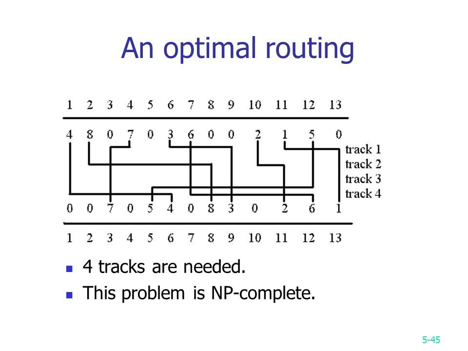5-45 An optimal routing 4 tracks are needed. This problem is NP-complete.