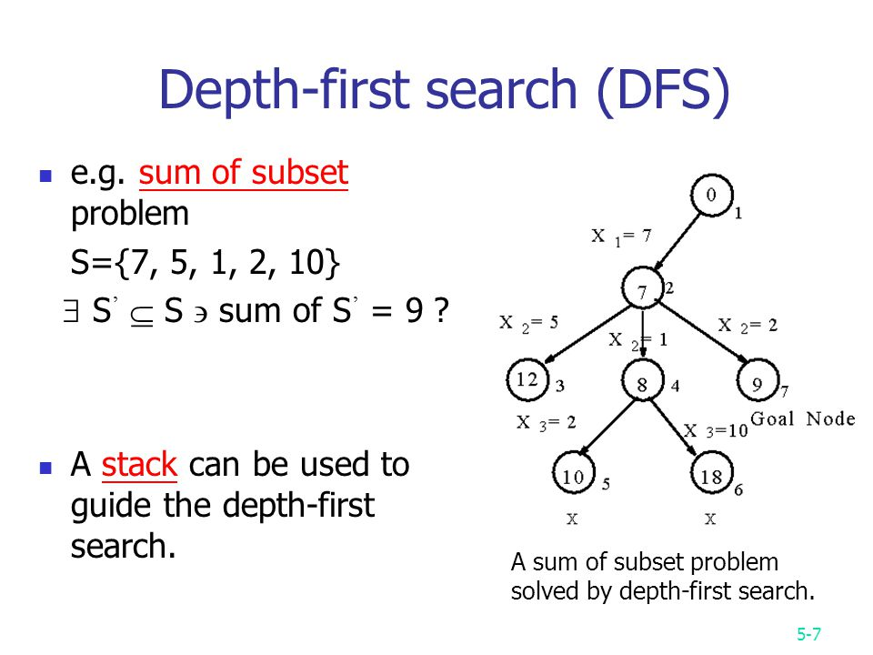 5-7 Depth-first search (DFS) e.g.