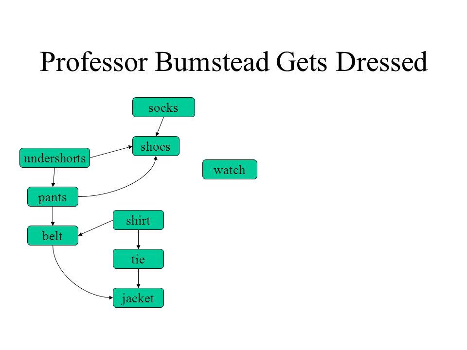 Professor Bumstead Gets Dressed shirt tie jacket socks shoes watch undershorts pants belt