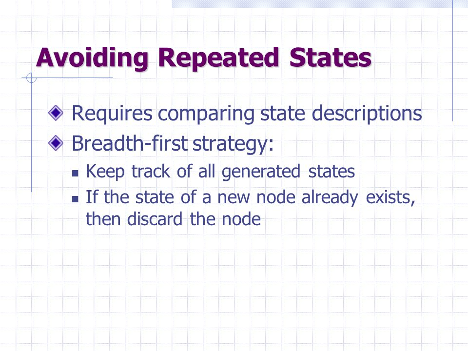Avoiding Repeated States Requires comparing state descriptions Breadth-first strategy: Keep track of all generated states If the state of a new node a