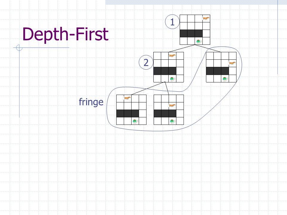 Depth-First 1 2 fringe
