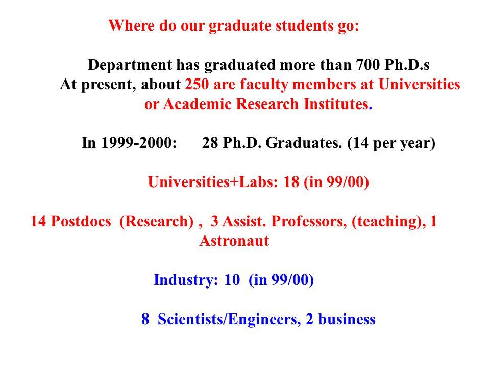 Where do our graduate students go: Department has graduated more than 700 Ph.D.s At present, about 250 are faculty members at Universities or Academic Research Institutes.