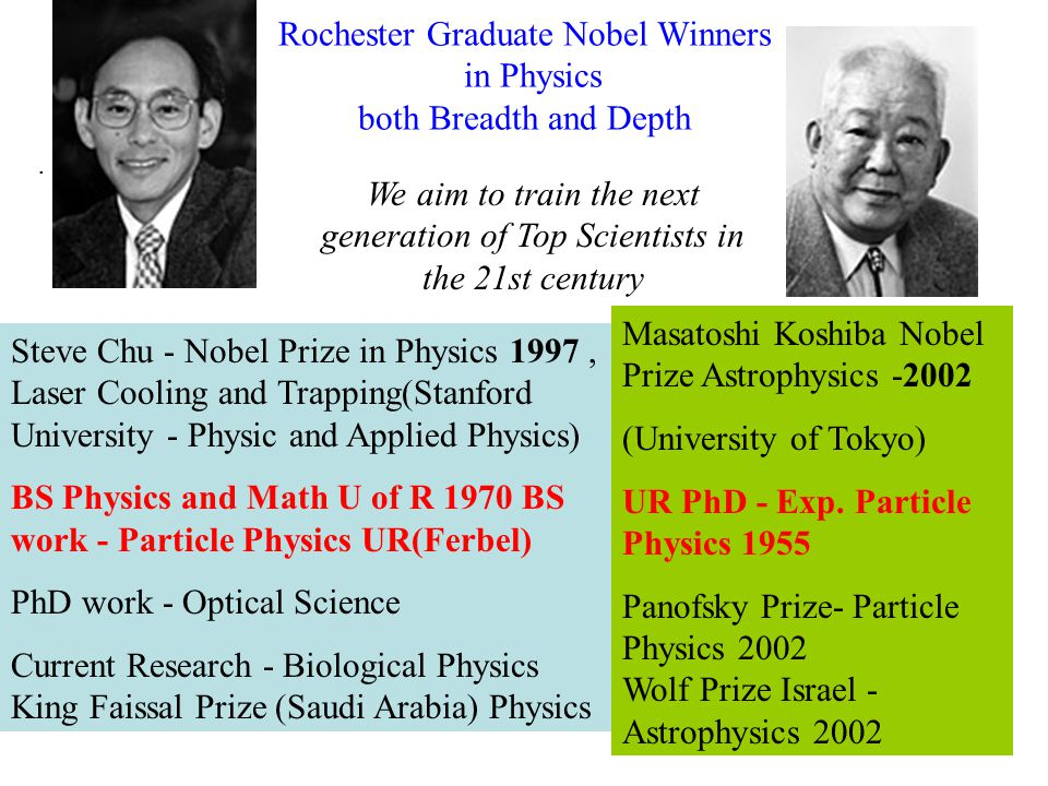 Rochester Graduate Nobel Winners in Physics both Breadth and Depth.