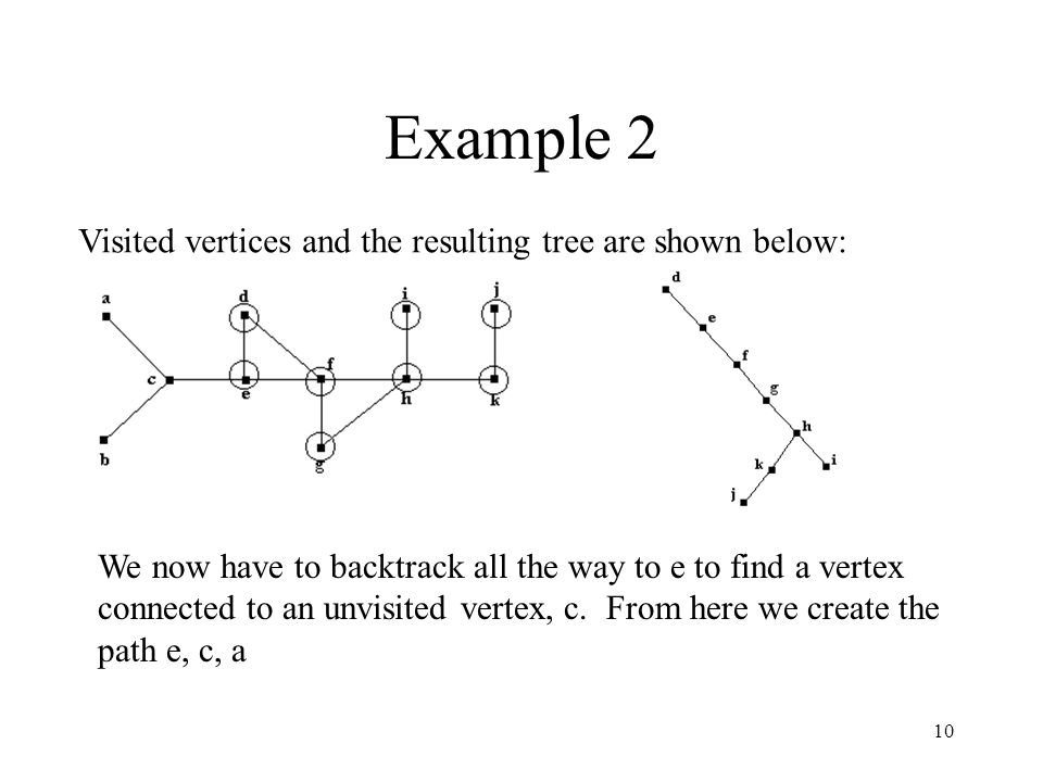 10 Example 2 Visited vertices and the resulting tree are shown below: We now have to backtrack all the way to e to find a vertex connected to an unvisited vertex, c.