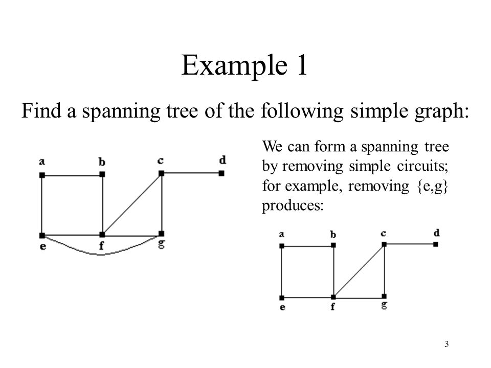 14 Example 2 From the level 1 vertices, we can add edges {e,c}, {h,i}, and {h,k}, forming level 2 of the tree: