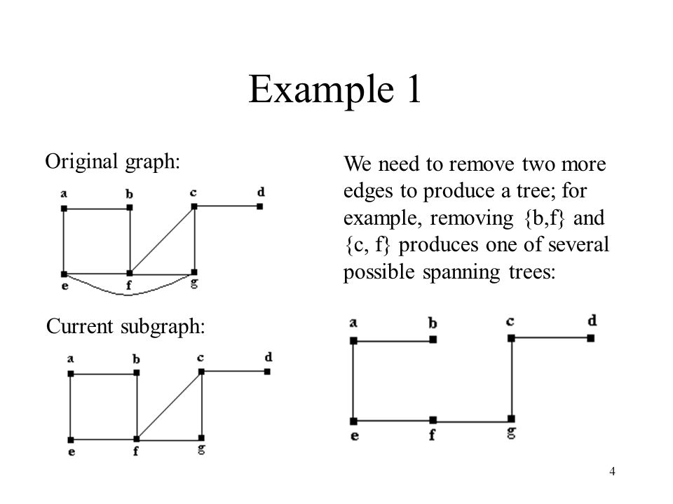 4 Example 1 Original graph: Current subgraph: We need to remove two more edges to produce a tree; for example, removing {b,f} and {c, f} produces one of several possible spanning trees: