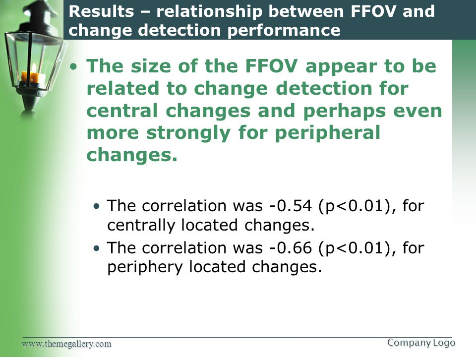 www.themegallery.comCompany Logo Results – relationship between FFOV and change detection performance The size of the FFOV appear to be related to change detection for central changes and perhaps even more strongly for peripheral changes.