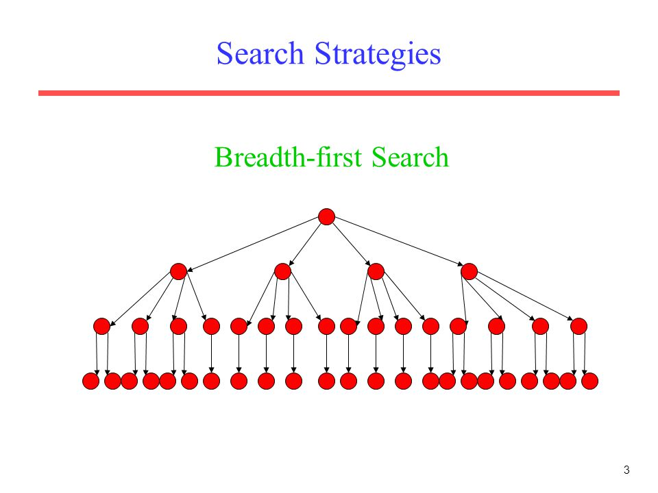3 Search Strategies Breadth-first Search